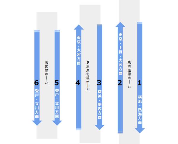 川崎駅の構内図(ホーム階)