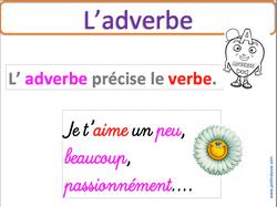 Affiche adverbe