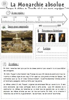 H19 Le château de Versailles