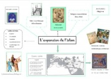 L'histoire  et les cartes mentales