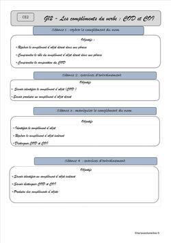Les fonctions dans la phrase : les compléments essentiels (COD et COI)