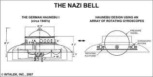 OVNIS - Armes secrètes du IIIè Reich