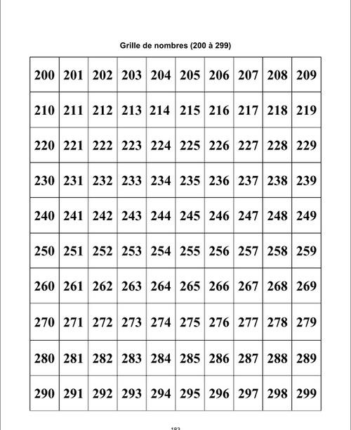 les chiffres de 0 à 1000