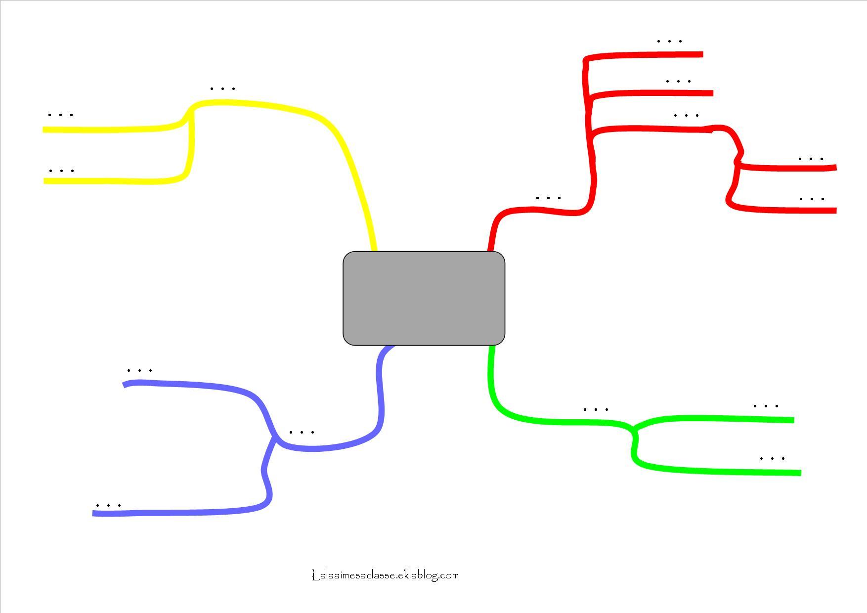 Exercice multiplication en ligne tags exercice for Multiplication cm1 en ligne