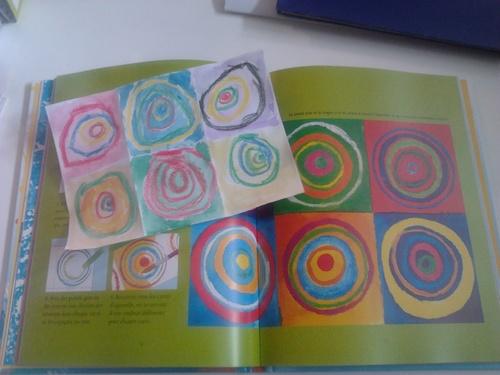 je deviens artiste...Kandinsky