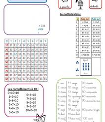 Marque page et sous-main- CapMaths CE1