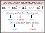 Affichage - Homophones grammaticaux.es-est-ai-et