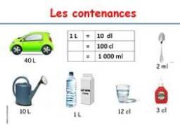 contenances