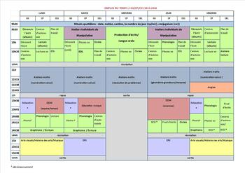 Modification du fonctionnement de la classe avec la mise en place des Ateliers Individuels de Manipulation