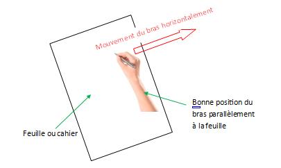 SOS graphisme