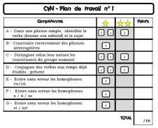 Plan de travail CM n° 1 (2012-2013)