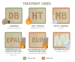 Pallet safety infographic