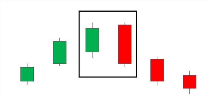 yutan ayı grafiği