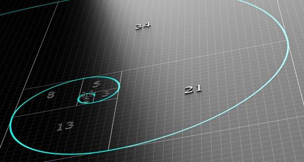 fibonacci indikatörü