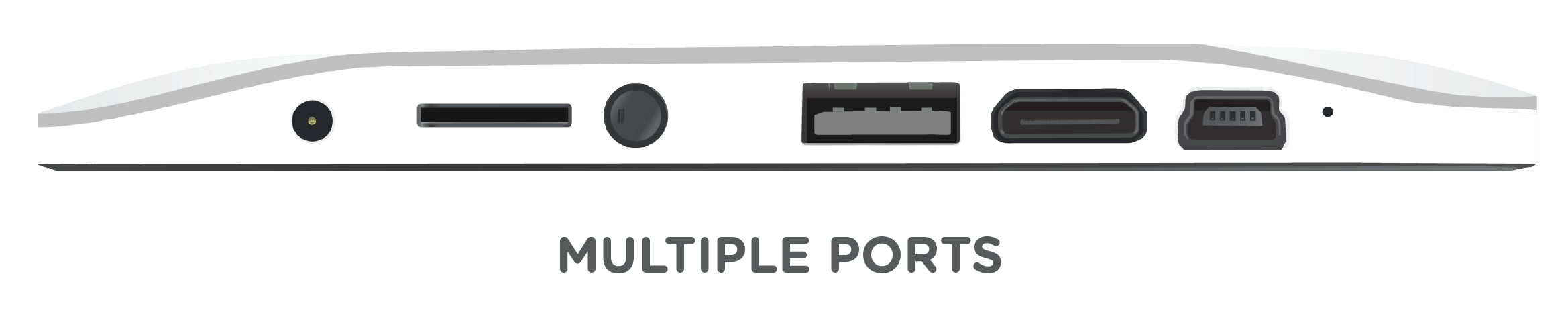 multiple ports-25