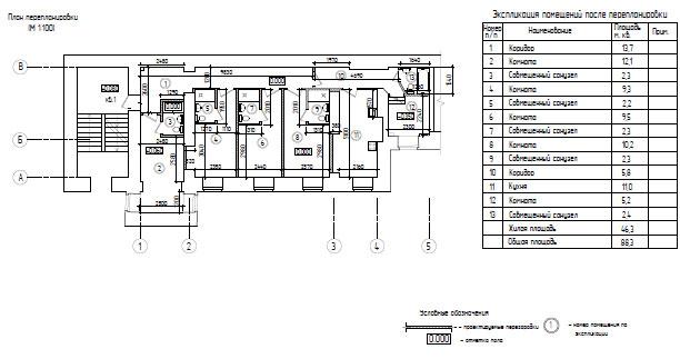 Рис. 1 – План перепланировки квартиры, расположенной по адресу: г. Санкт-Петербург, ул. ***ная д. **, кв. **.