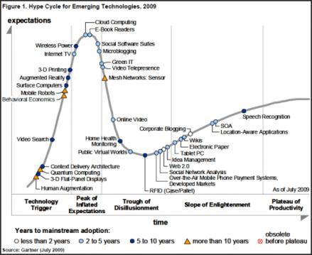 Summary of Cloud Intelligence Symposium