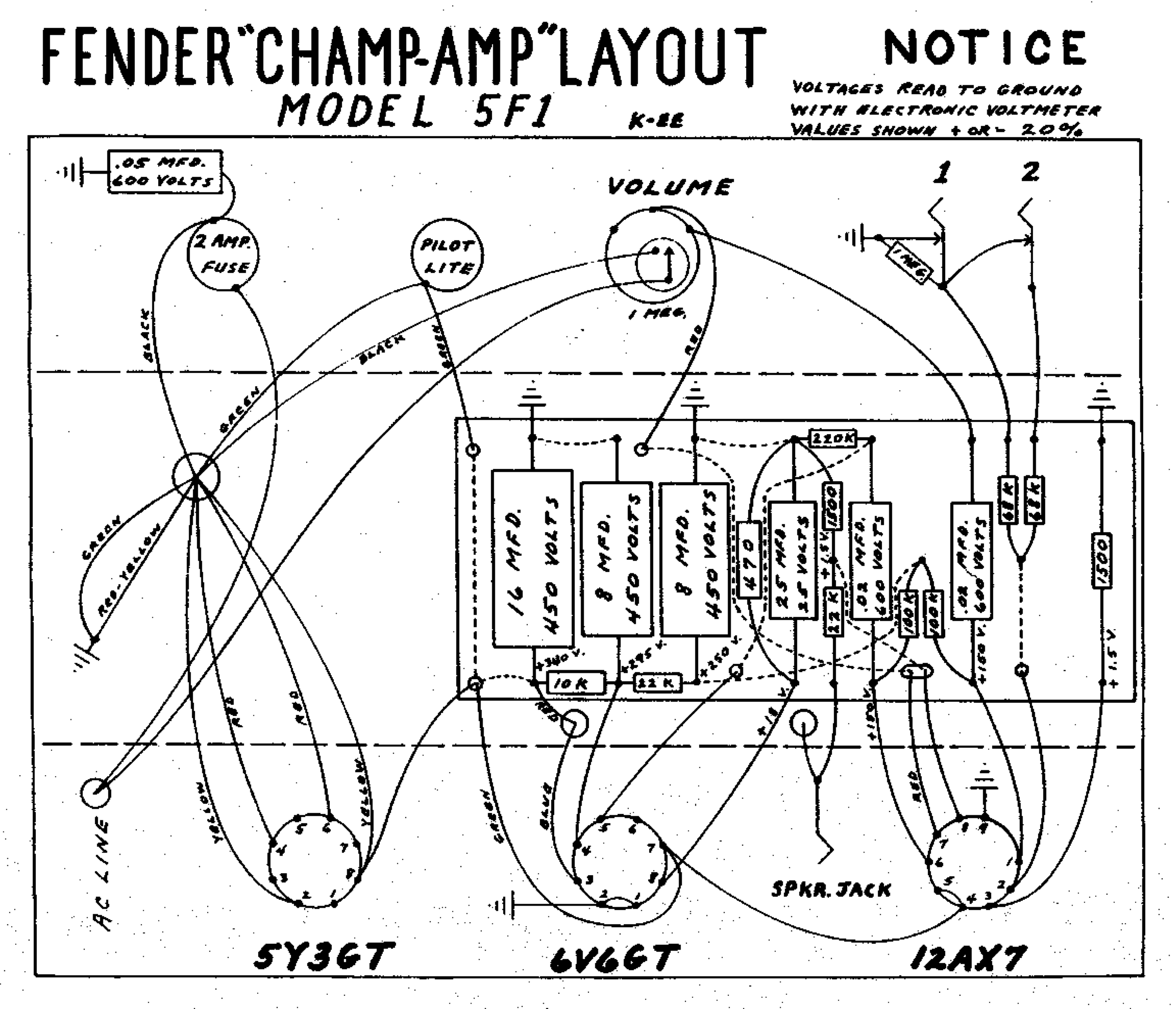 Fender Schematics