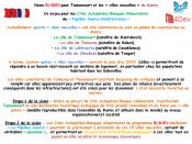 Changer l'image de Tamansourt et des autres villes nouvelles du Maroc