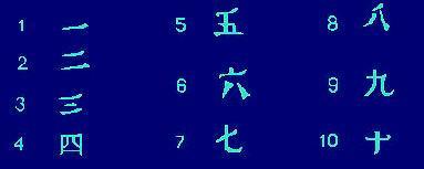 Sistema de numeración chino