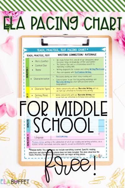 Middle School ELA Curriculum Pacing Chart - ELA Buffet