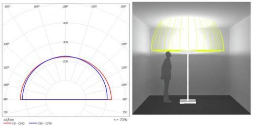 Direct Indirect Fluorescent Lighting