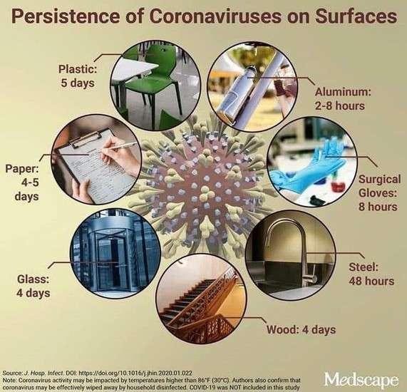 Lourdes - Coronavirus