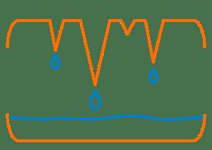 Recursos agua subterranea
