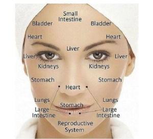 Harta feței tale îți arată problemele de sănătate pe care le ai