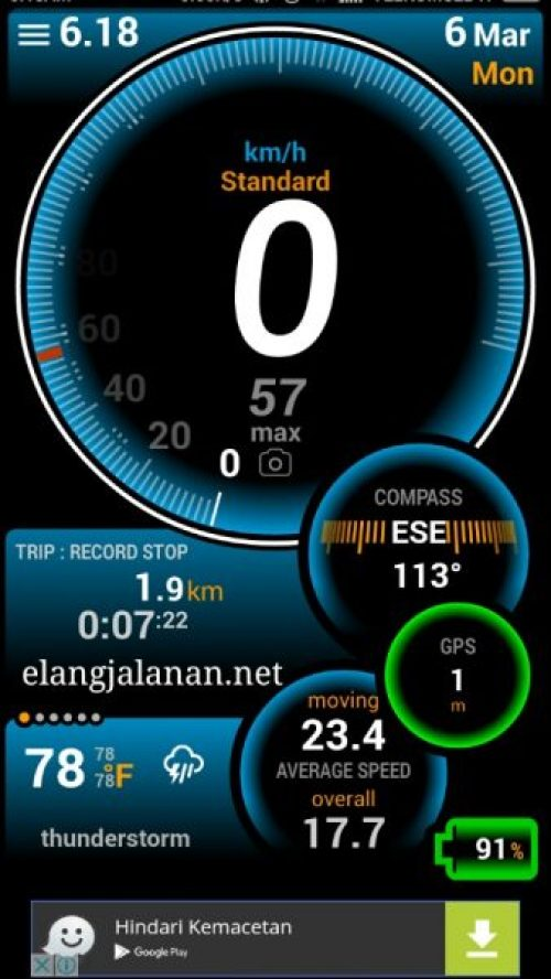 Deviasi speedometer cbr250rr
