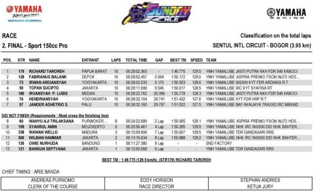 Hasil Lengkap Yamaha Sunday Race 2017 seri kedua