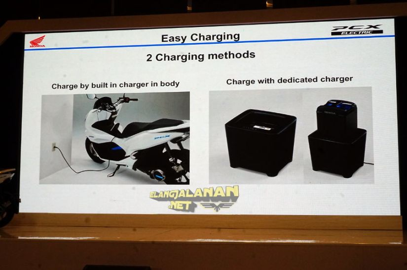 honda pcx electric