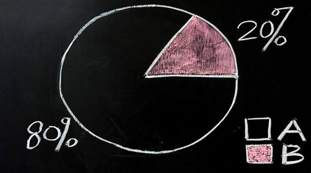 Consejos para invertir tu Bono 14 , Principio de Pareto utilizado por inversionistas