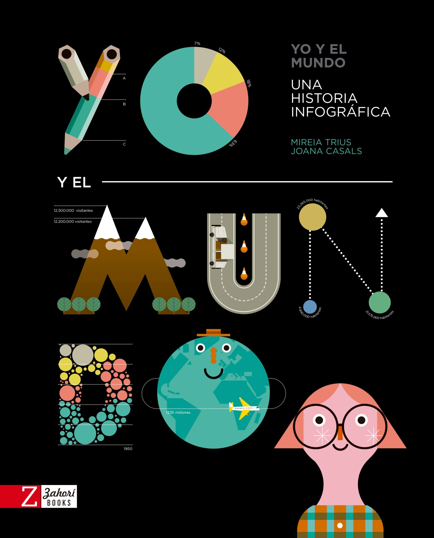 Libros infantiles. Yo y el mundo. Joana Casals. Zahorí Books. Elástica magazine