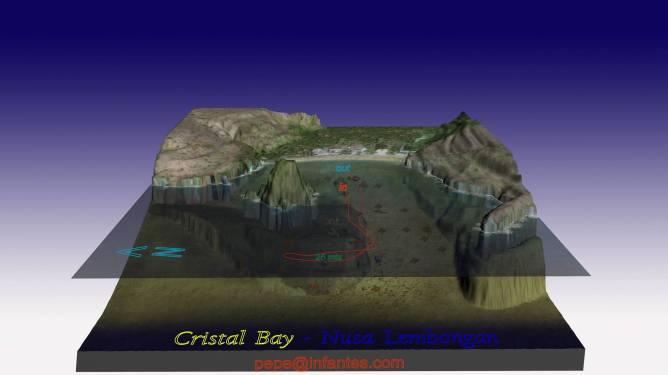 Lembongan-Dive-Center-dive-sites