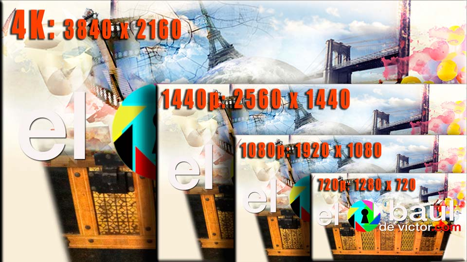 El 4K es 4 veces mayor que el full HD 1920 x 1080