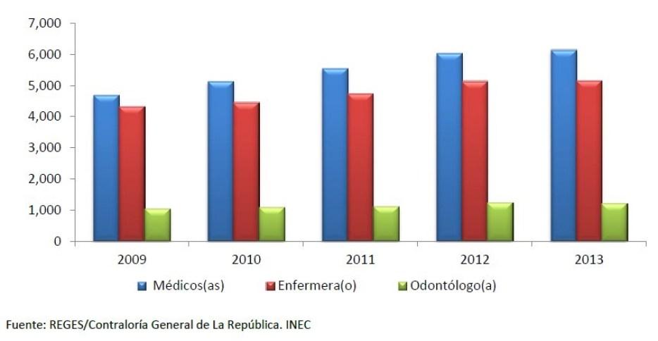 RRHH para la cobertura universal de salud