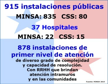 servicios-de-salud-minsacss