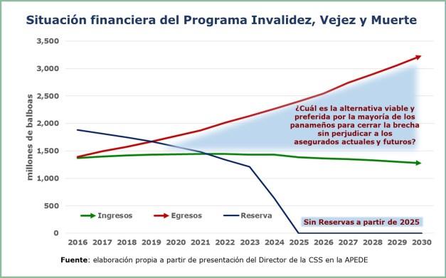 situacion-financiera-del-pivm-xlsx