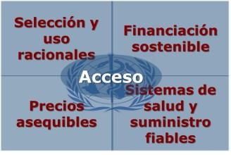 Desabastecimiento de medicinas vs acceso oportuno