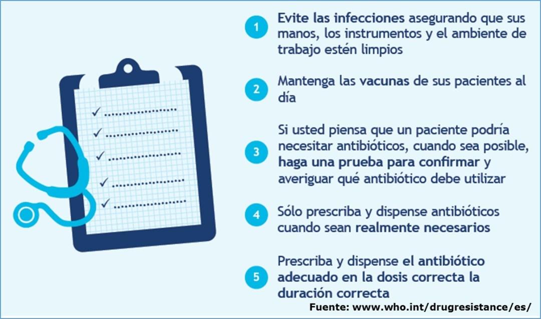 Recomendaciones a los trabajadores de salud para evitar la resistencia a los antibióticos