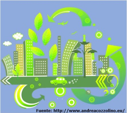 Agenda urbana de Panamá