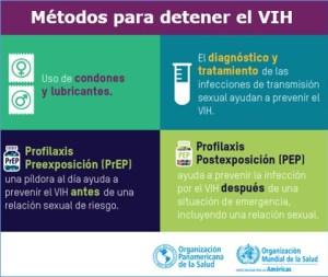 Métodos recomendables por la OPS para detener el VIH