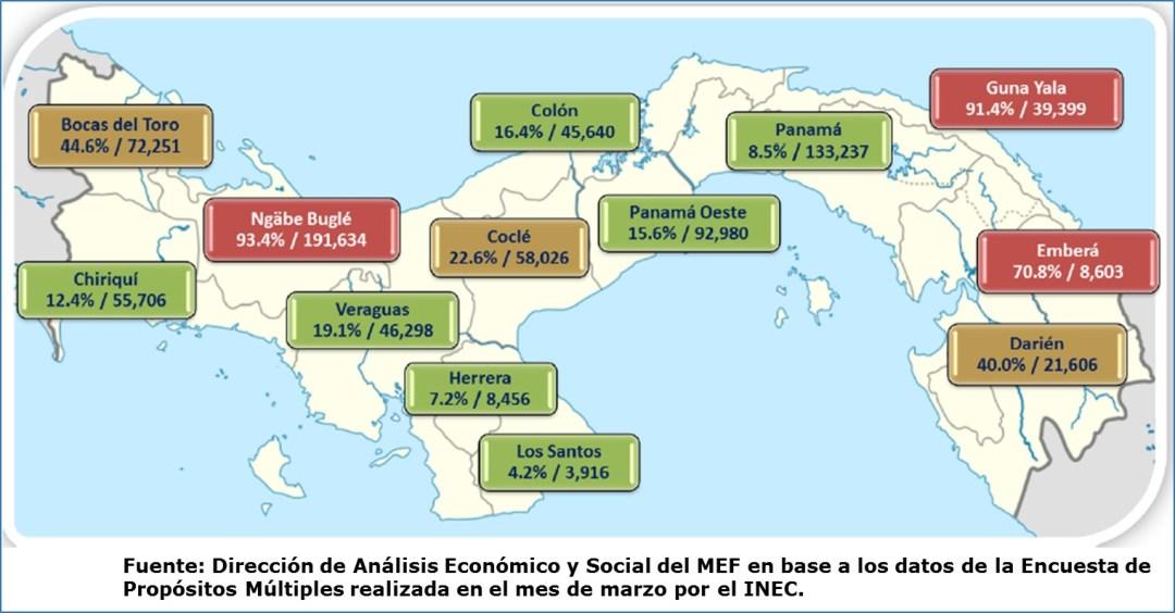 Equidad en salud, desigualdad y pobreza multidimensional