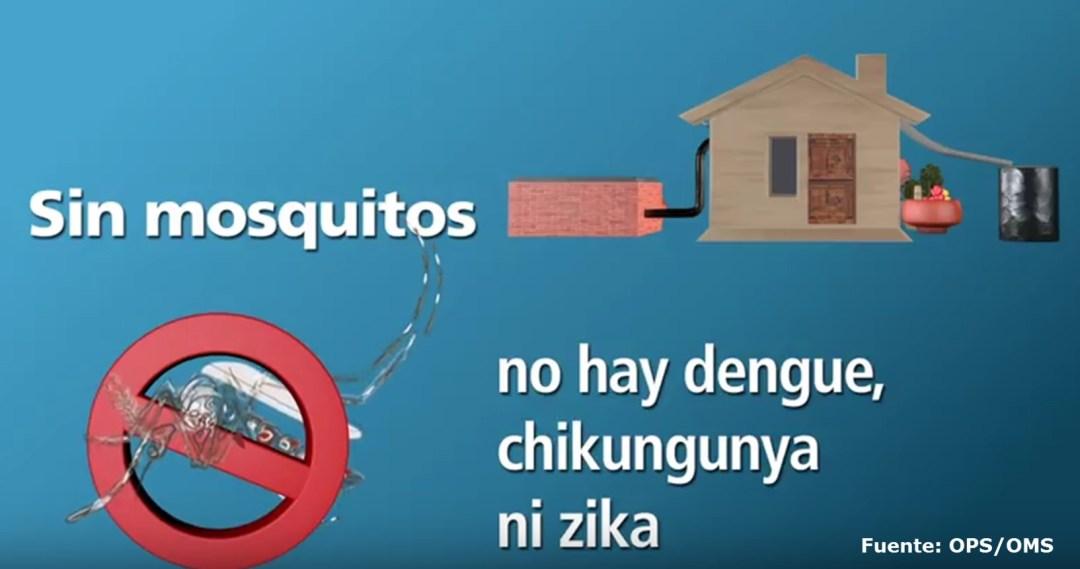 Actívate contra el mosquito