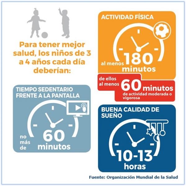 Actividad física y calidad del sueño para los niños de 3 a 4 años