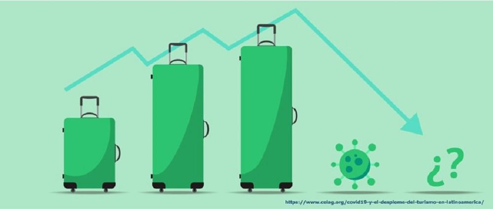 Reinventar el turismo sostenible: sin descuidar el control de la epidemia de COVID-19