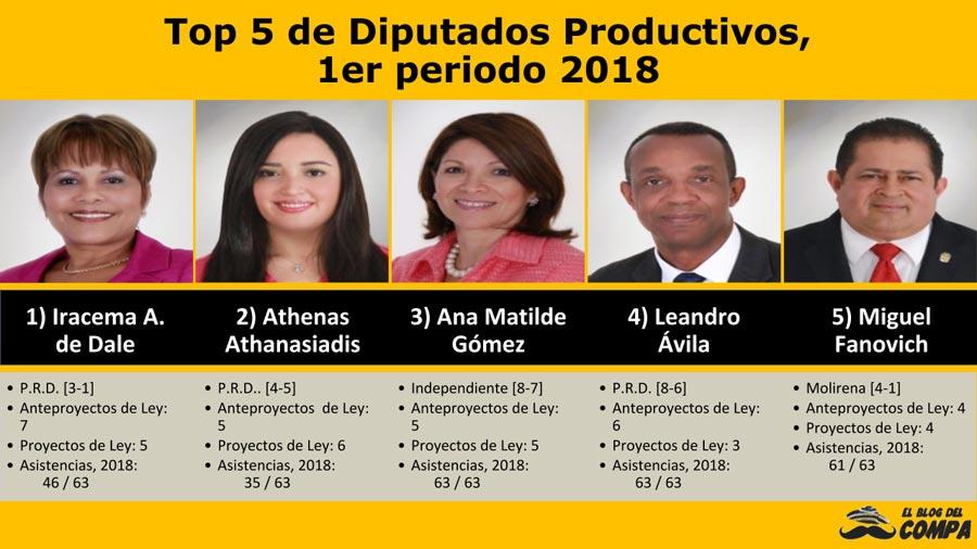 diputados panameños
