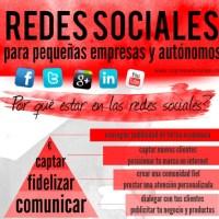 Las empresas deben estar en Redes Sociales por y para sus clientes.