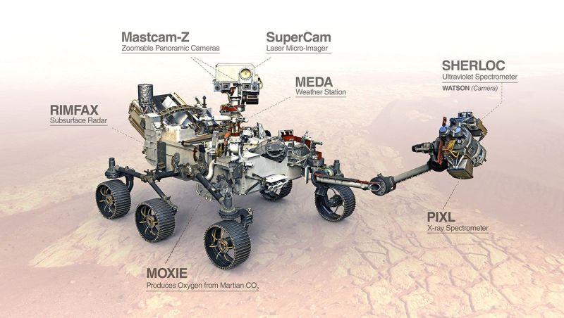Perseverance -Rover- NASA